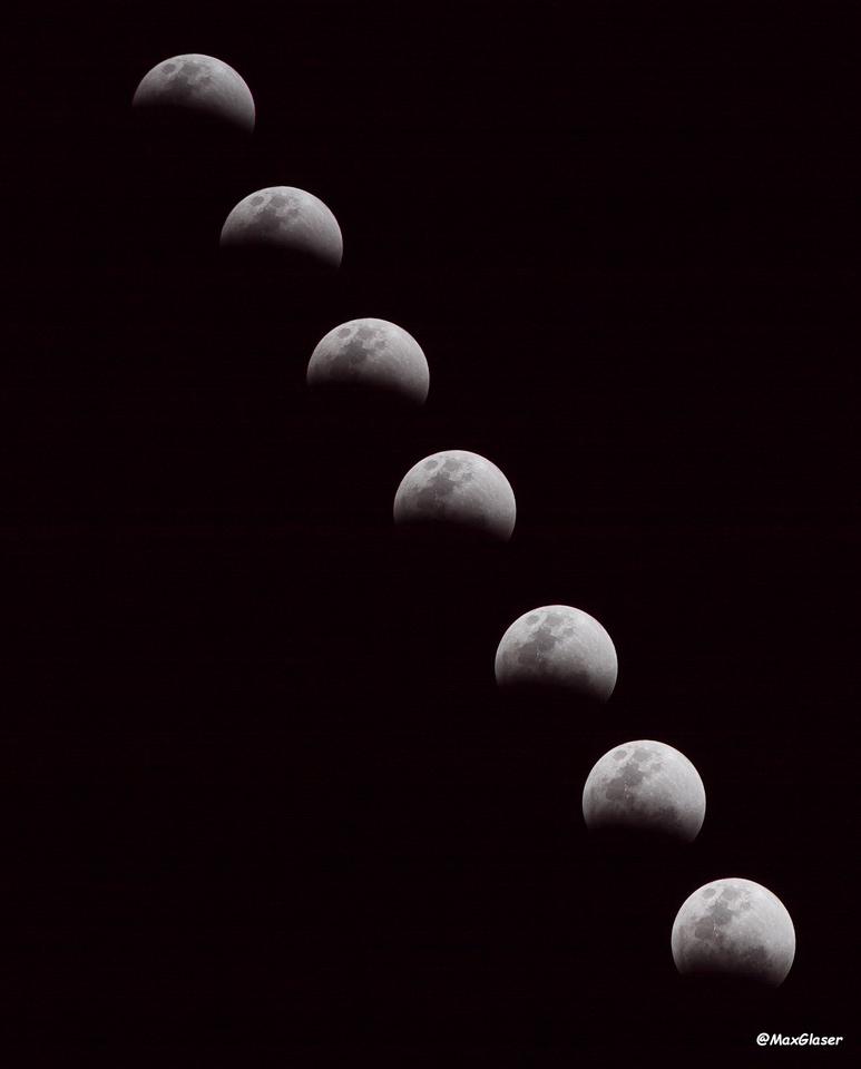 Fases del eclipse lunar